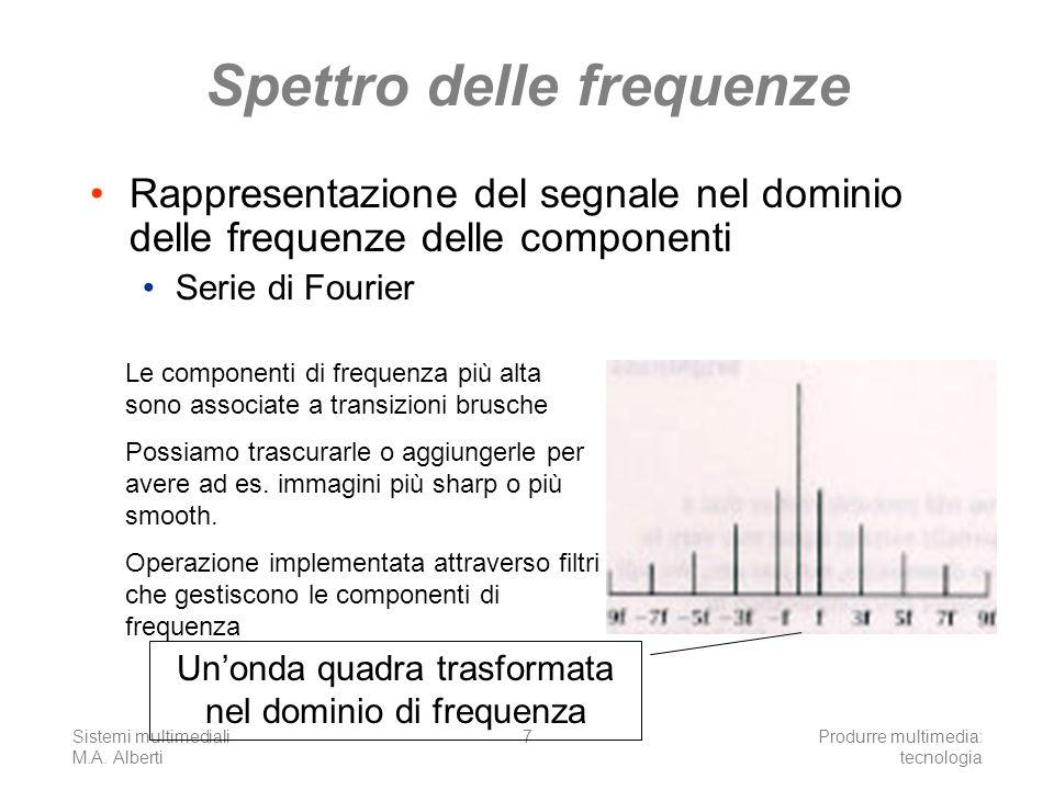 Spettro delle frequenze