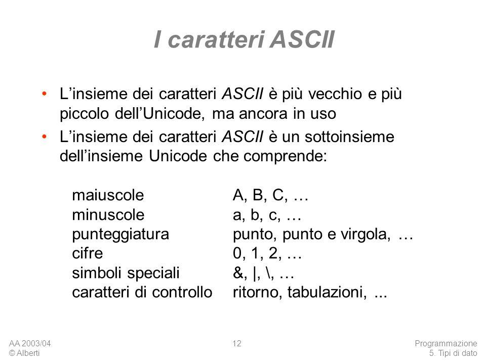 I caratteri ASCIIL'insieme dei caratteri ASCII è più vecchio e più piccolo dell'Unicode, ma ancora in uso.