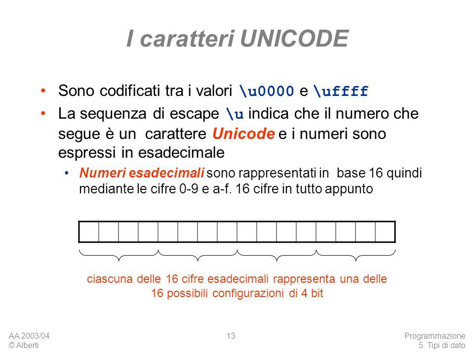 I caratteri UNICODE Sono codificati tra i valori \u0000 e \uffff