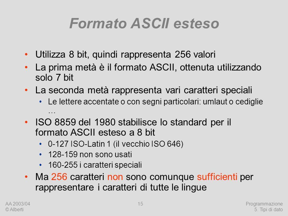 Formato ASCII esteso Utilizza 8 bit, quindi rappresenta 256 valori