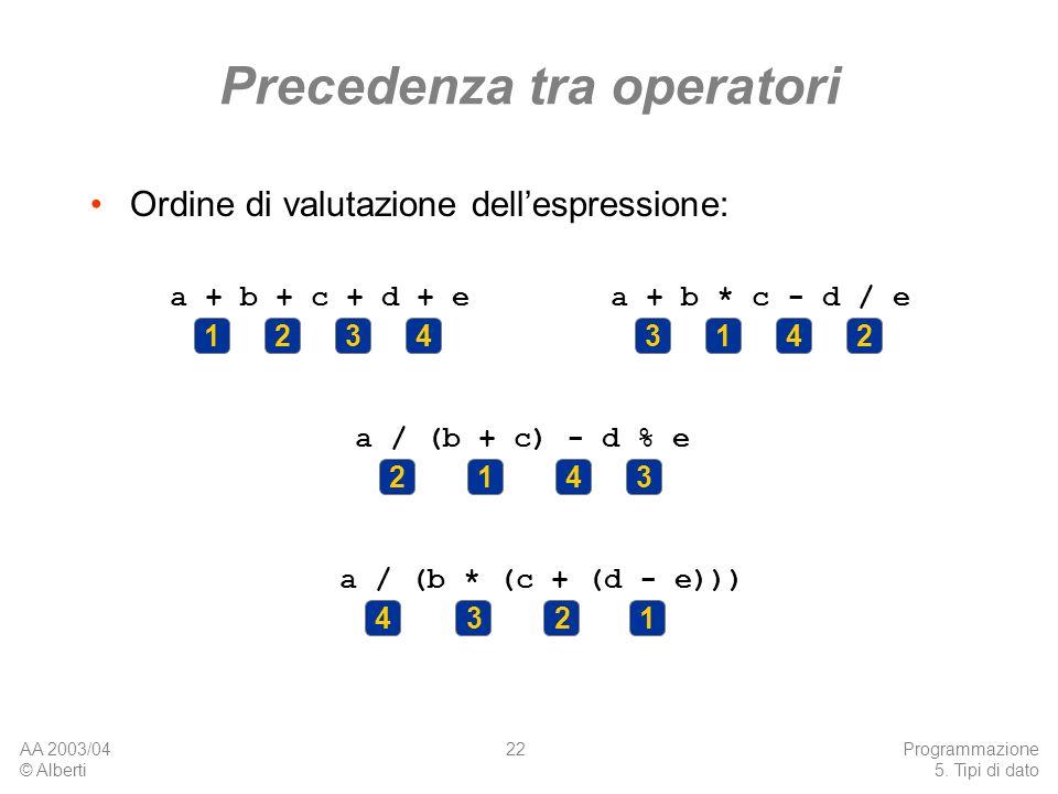 Precedenza tra operatori