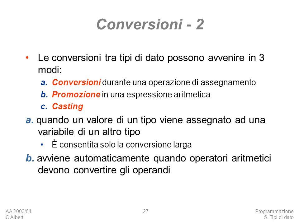 Conversioni - 2 Le conversioni tra tipi di dato possono avvenire in 3 modi: Conversioni durante una operazione di assegnamento.
