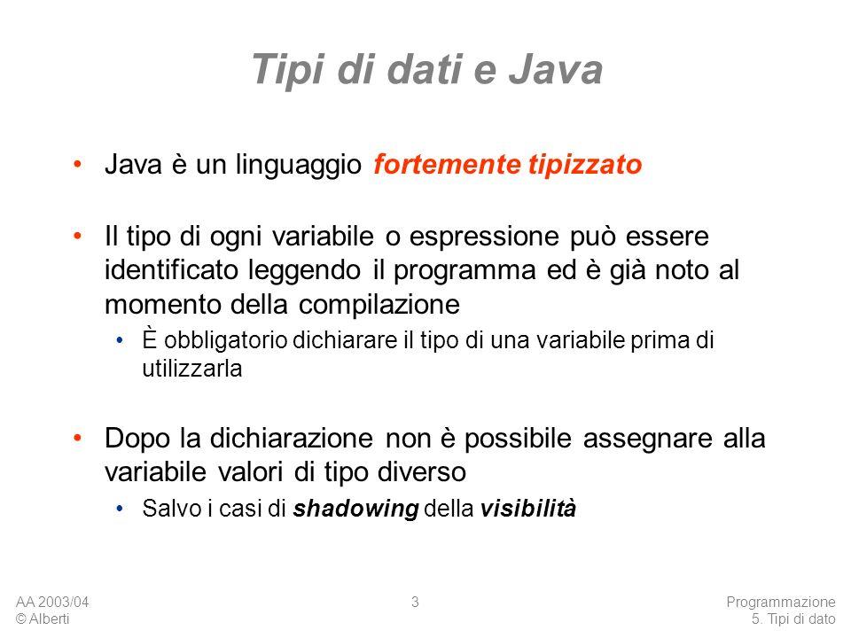 Tipi di dati e Java Java è un linguaggio fortemente tipizzato