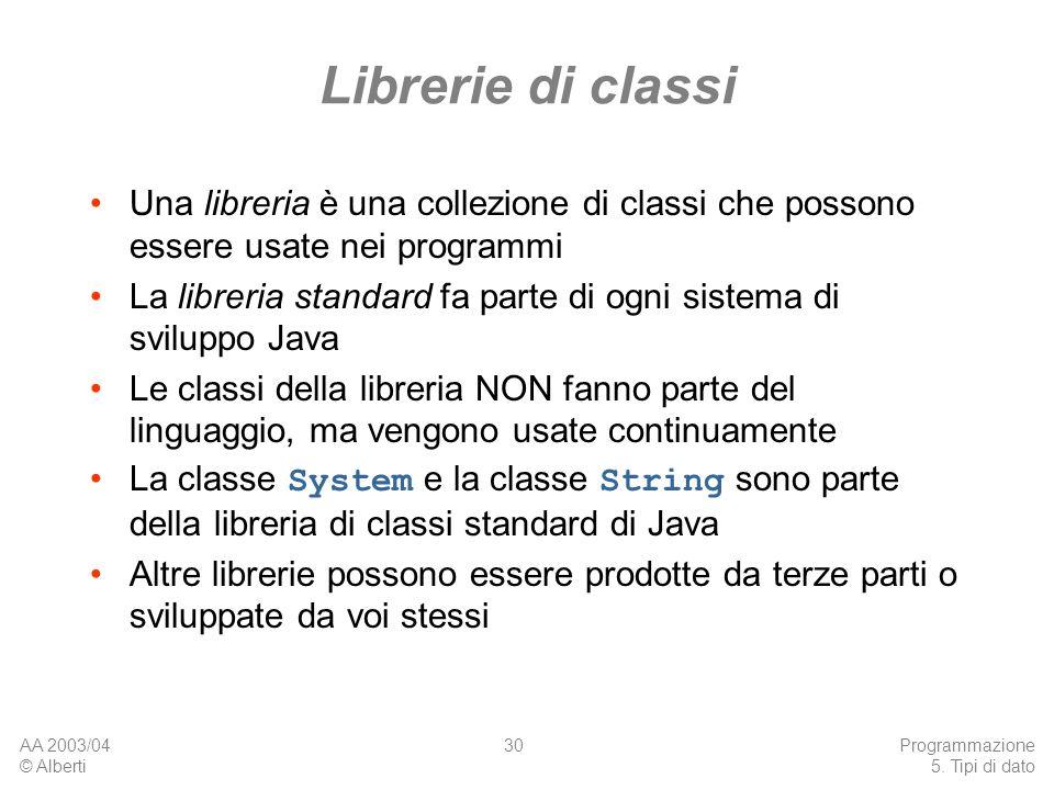 Librerie di classi Una libreria è una collezione di classi che possono essere usate nei programmi.