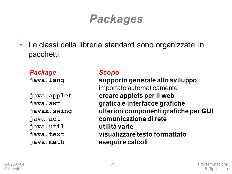PackagesLe classi della libreria standard sono organizzate in pacchetti. Package. java.lang. java.applet.