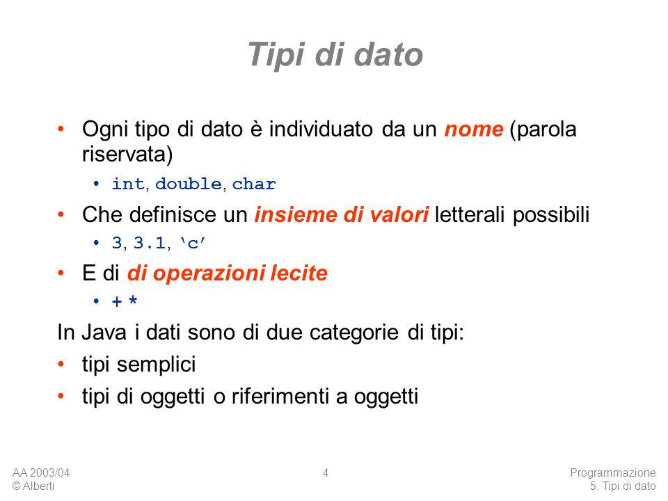 Tipi di datoOgni tipo di dato è individuato da un nome (parola riservata) int, double, char. Che definisce un insieme di valori letterali possibili.