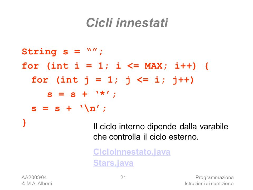 Cicli innestati String s = ; for (int i = 1; i <= MAX; i++) {