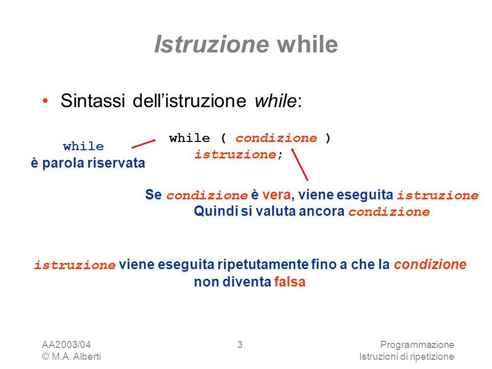 Istruzione while Sintassi dell'istruzione while: while ( condizione )