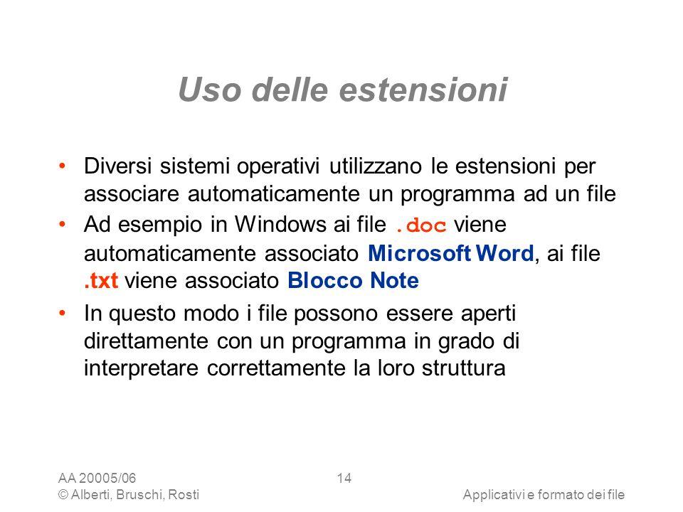Uso delle estensioni Diversi sistemi operativi utilizzano le estensioni per associare automaticamente un programma ad un file.