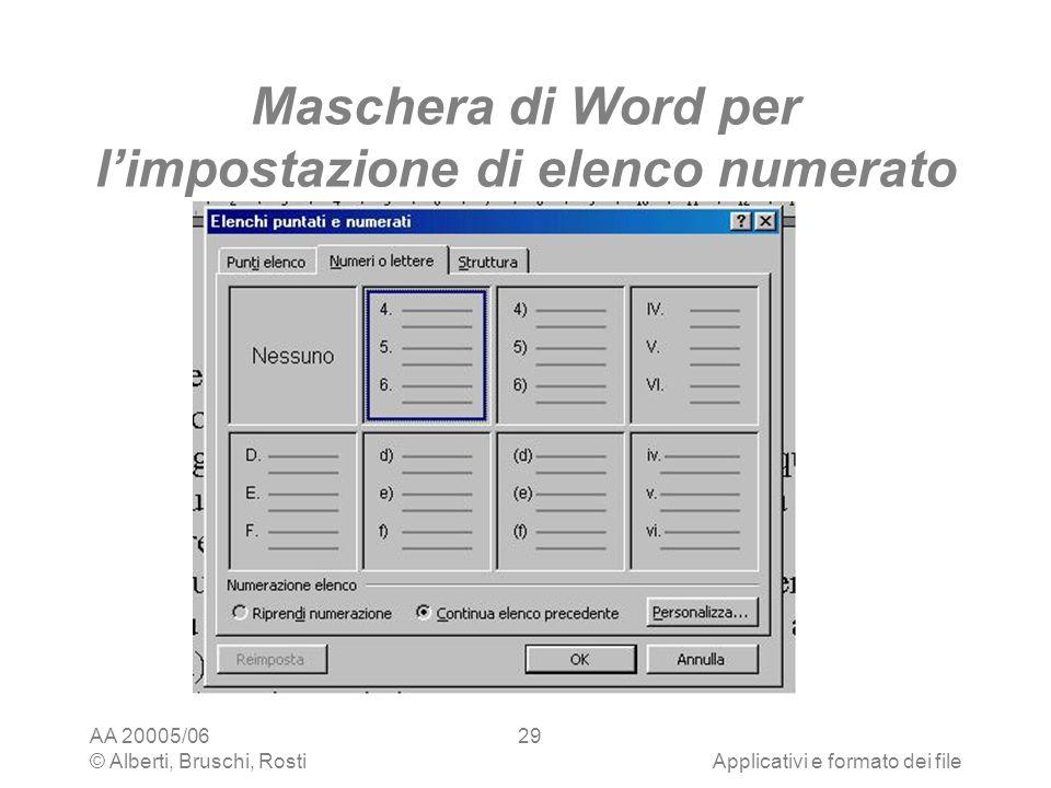 Maschera di Word per l'impostazione di elenco numerato
