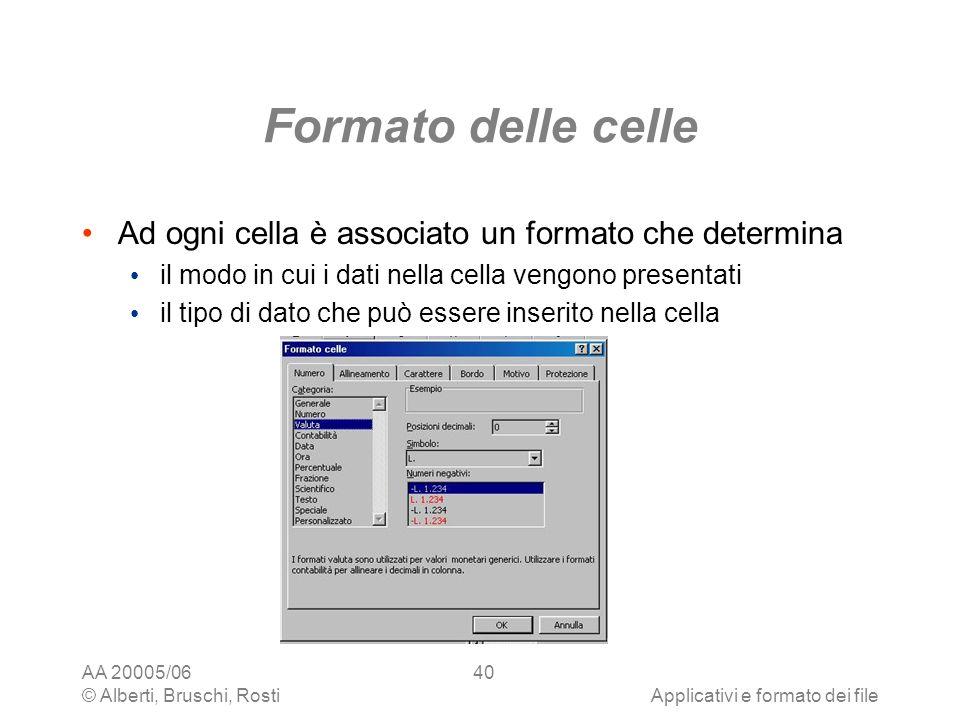Formato delle celle Ad ogni cella è associato un formato che determina