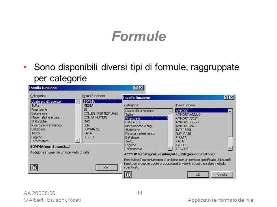 Formule Sono disponibili diversi tipi di formule, raggruppate per categorie. AA 20005/06. © Alberti, Bruschi, Rosti.
