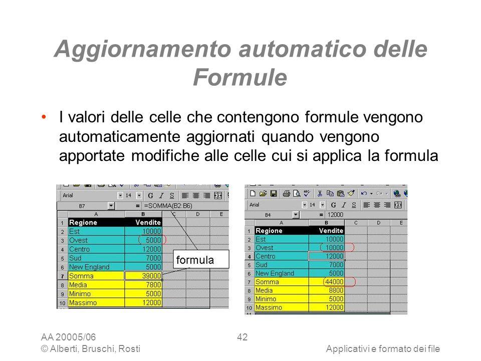 Aggiornamento automatico delle Formule