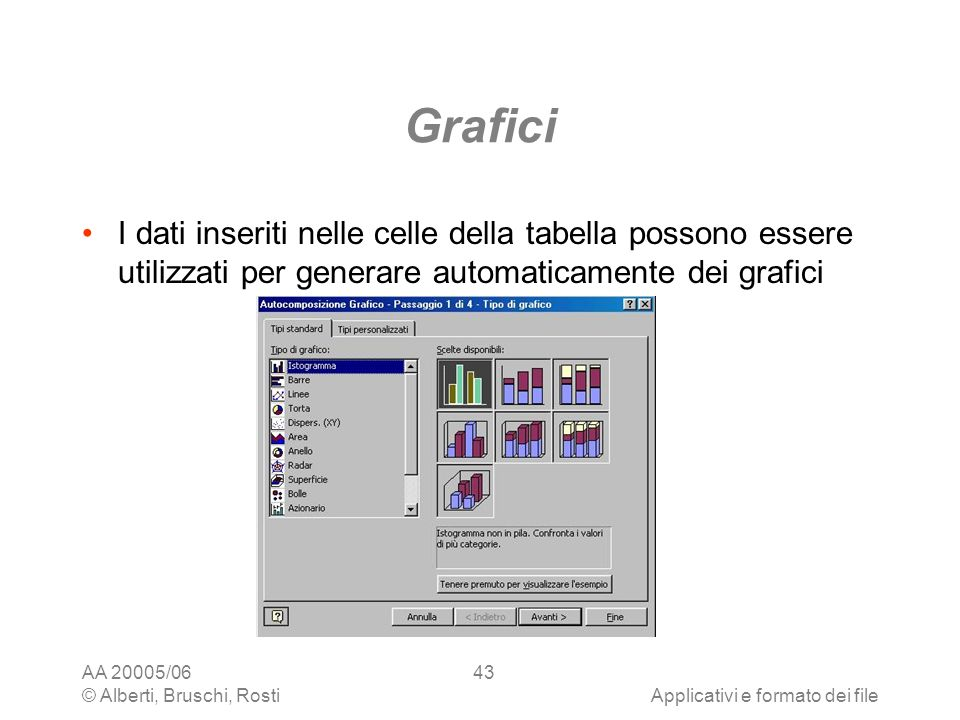 Grafici I dati inseriti nelle celle della tabella possono essere utilizzati per generare automaticamente dei grafici.