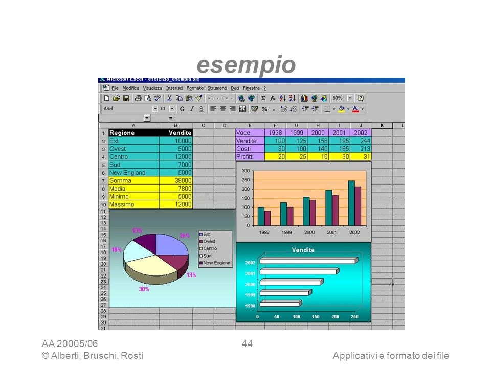 esempio AA 20005/06 © Alberti, Bruschi, Rosti