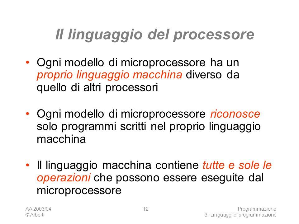 Il linguaggio del processore