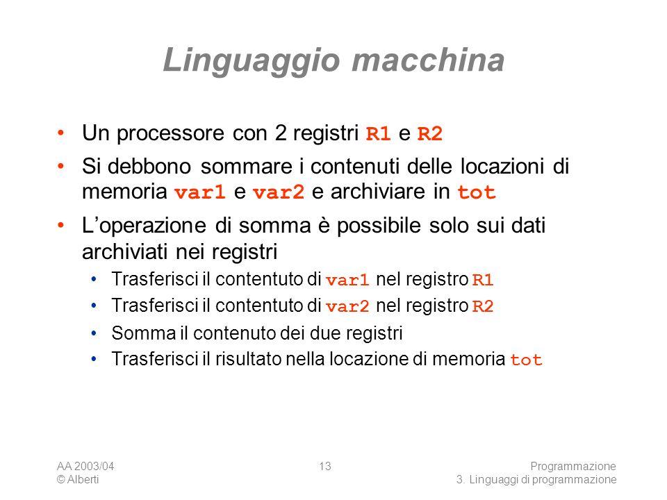 Linguaggio macchina Un processore con 2 registri R1 e R2
