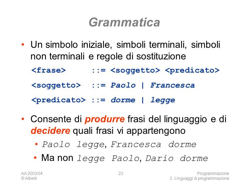 Grammatica Un simbolo iniziale, simboli terminali, simboli non terminali e regole di sostituzione. <frase> ::= <soggetto> <predicato>