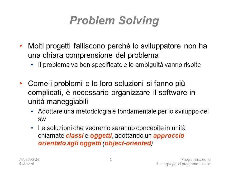 Problem Solving Molti progetti falliscono perchè lo sviluppatore non ha una chiara comprensione del problema.