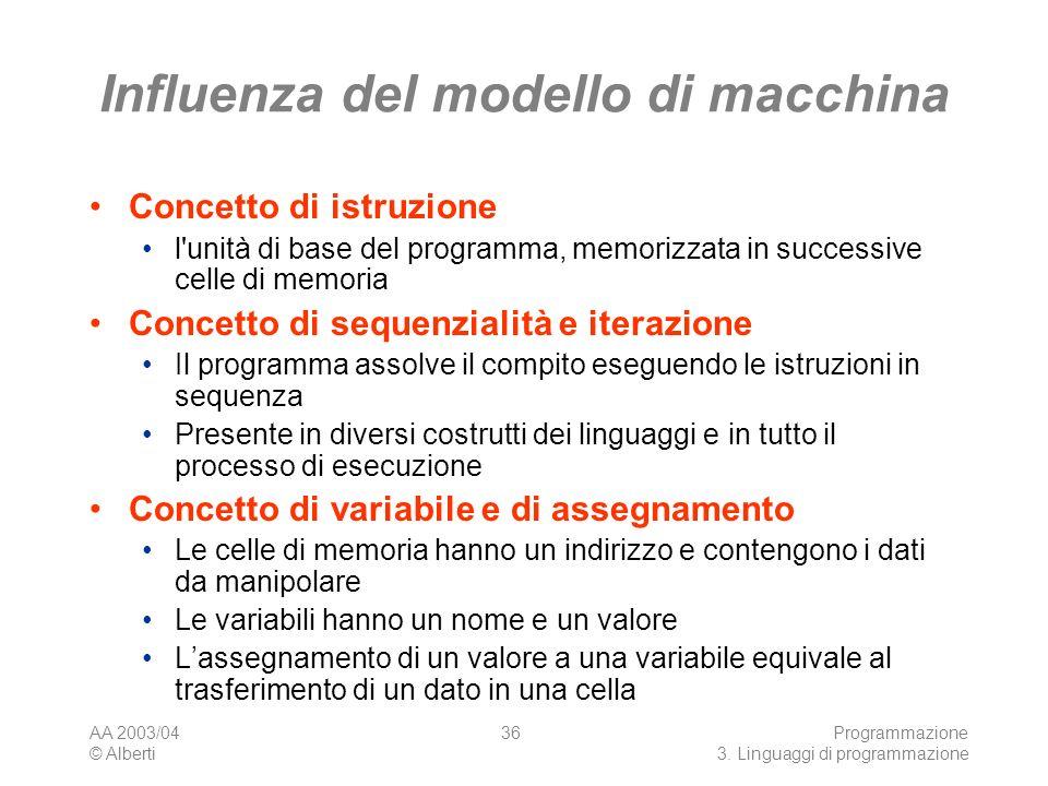 Influenza del modello di macchina