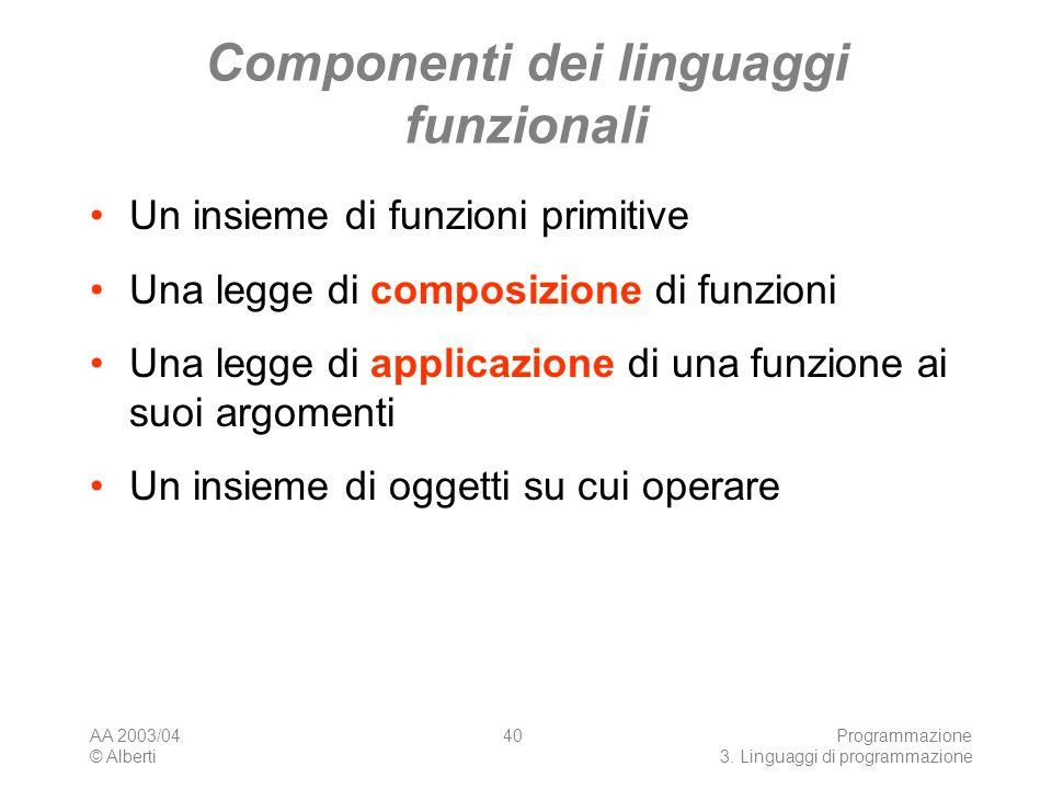 Componenti dei linguaggi funzionali
