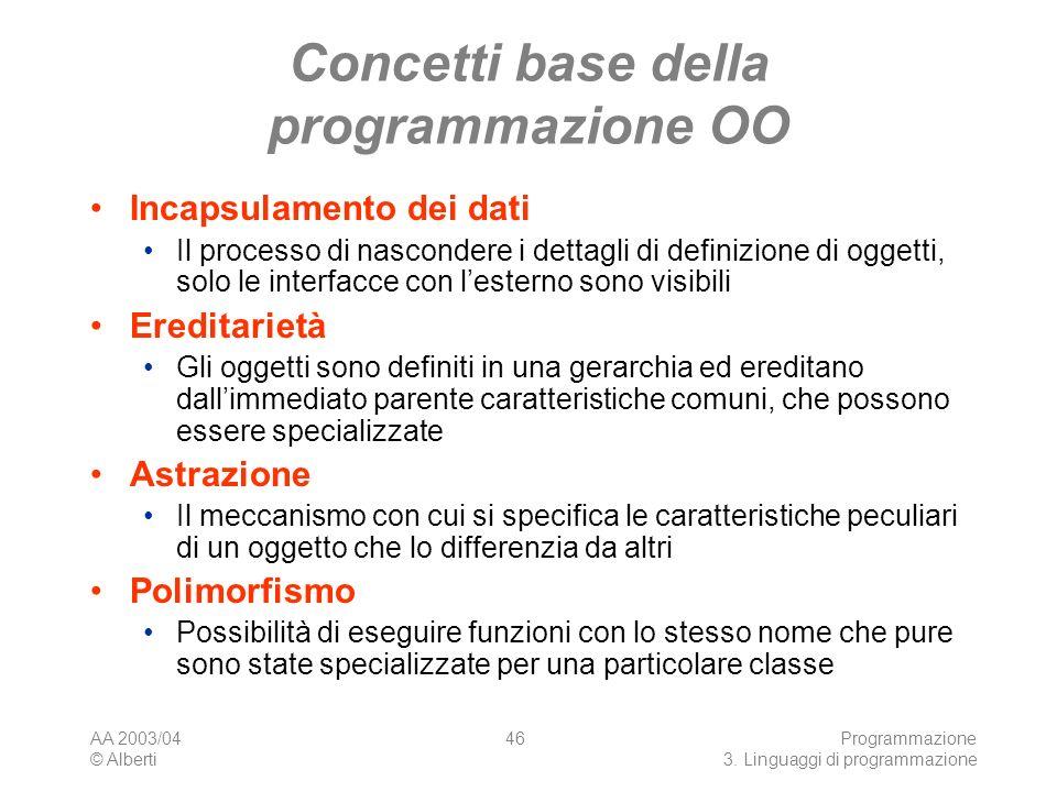 Concetti base della programmazione OO