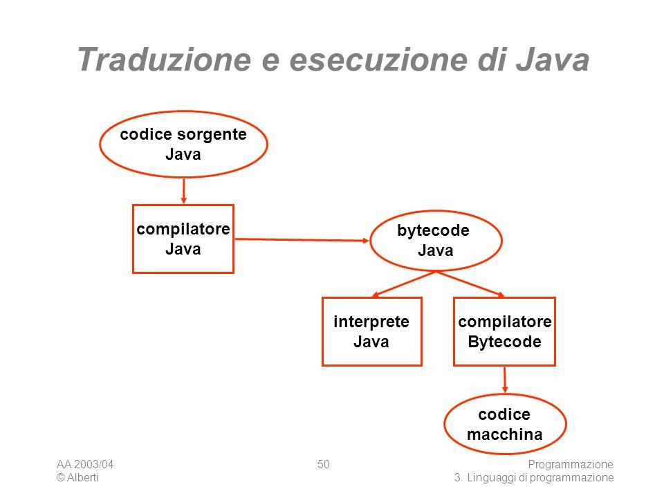 Traduzione e esecuzione di Java