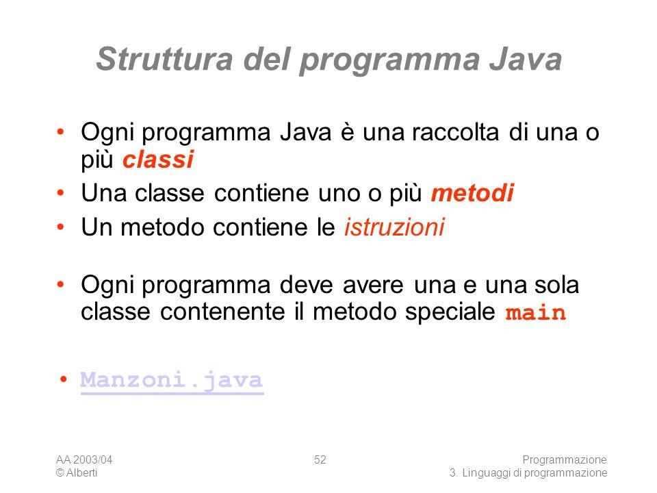 Struttura del programma Java