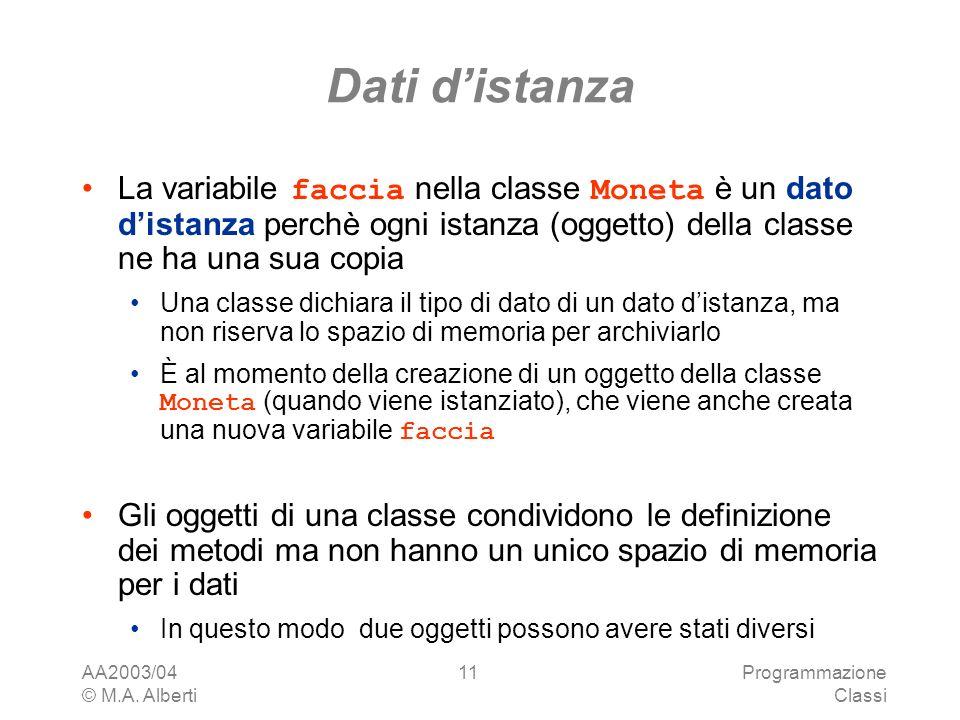Dati d'istanza La variabile faccia nella classe Moneta è un dato d'istanza perchè ogni istanza (oggetto) della classe ne ha una sua copia.