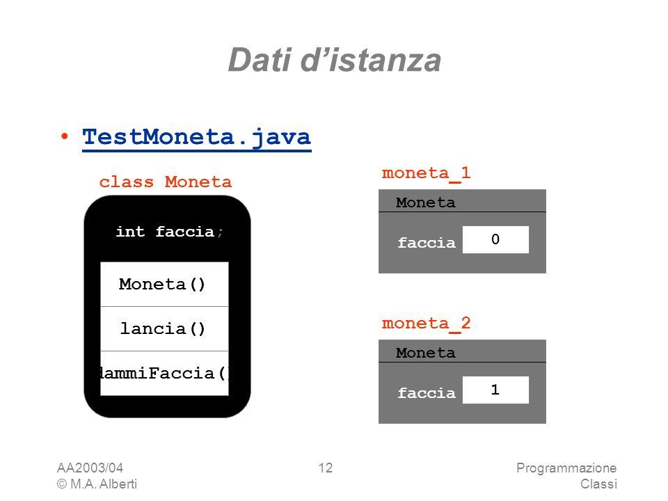 Dati d'istanza TestMoneta.java moneta_1 class Moneta Moneta() lancia()
