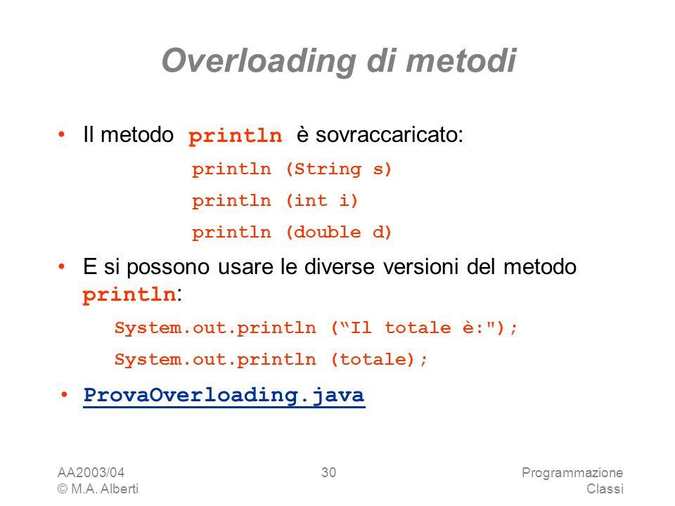 Overloading di metodi Il metodo println è sovraccaricato: