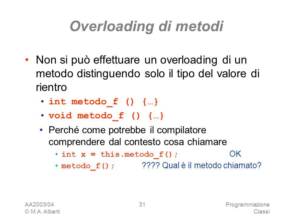 Overloading di metodi Non si può effettuare un overloading di un metodo distinguendo solo il tipo del valore di rientro.