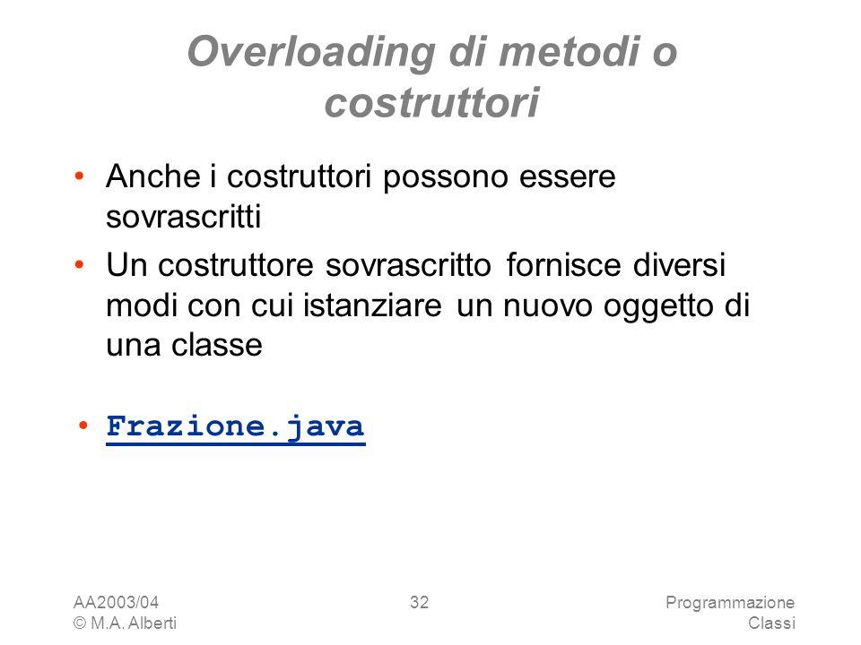 Overloading di metodi o costruttori