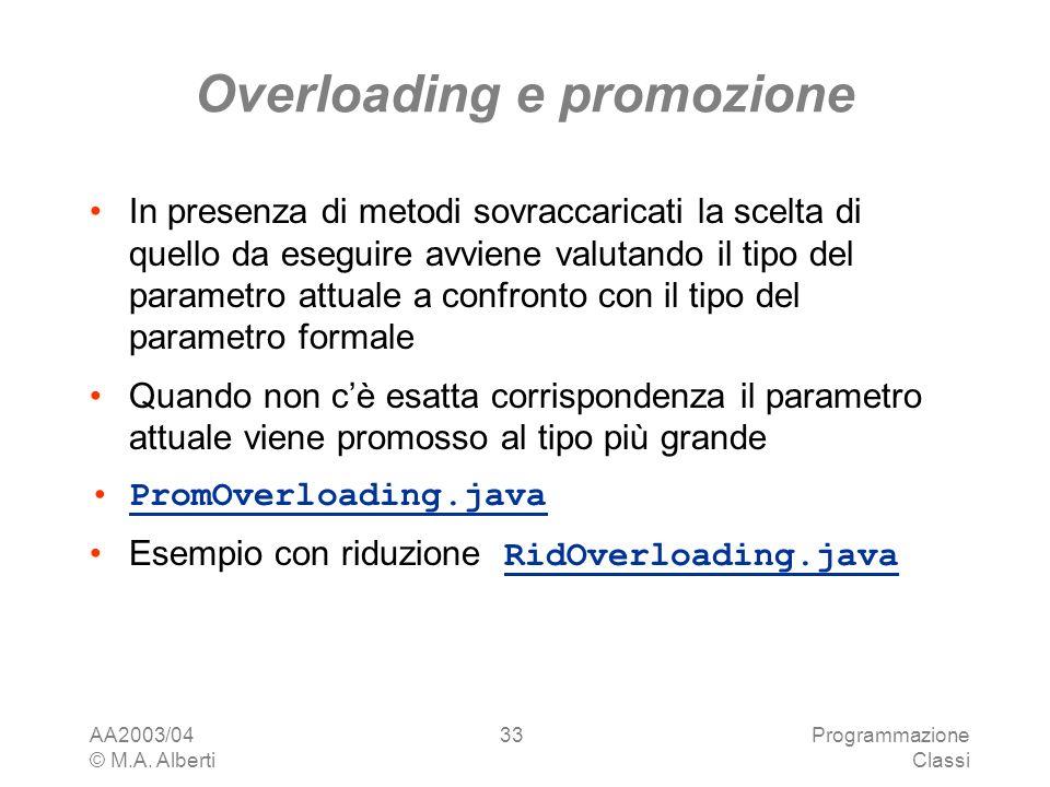 Overloading e promozione