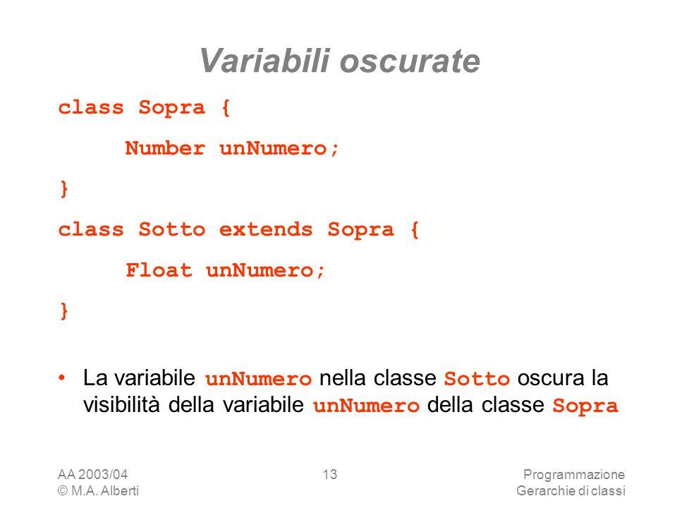 Variabili oscurate class Sopra { Number unNumero; }