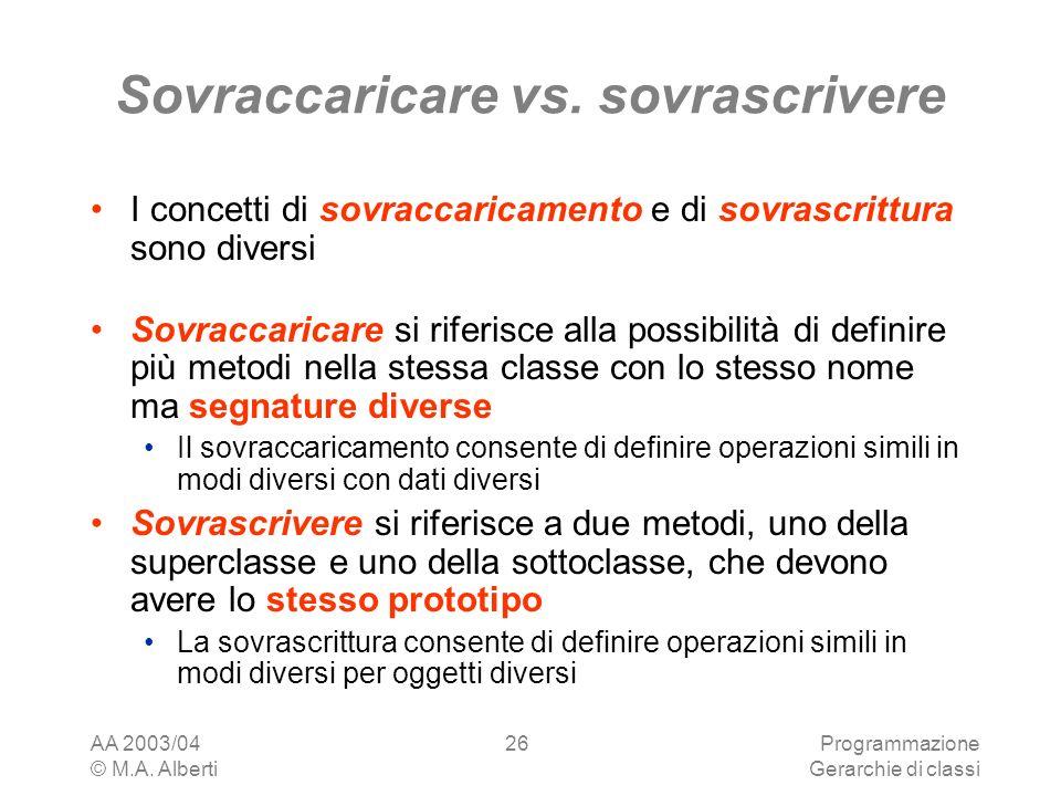 Sovraccaricare vs. sovrascrivere