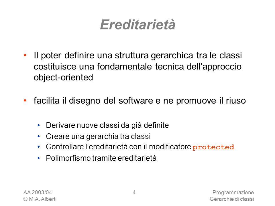 Ereditarietà Il poter definire una struttura gerarchica tra le classi costituisce una fondamentale tecnica dell'approccio object-oriented.