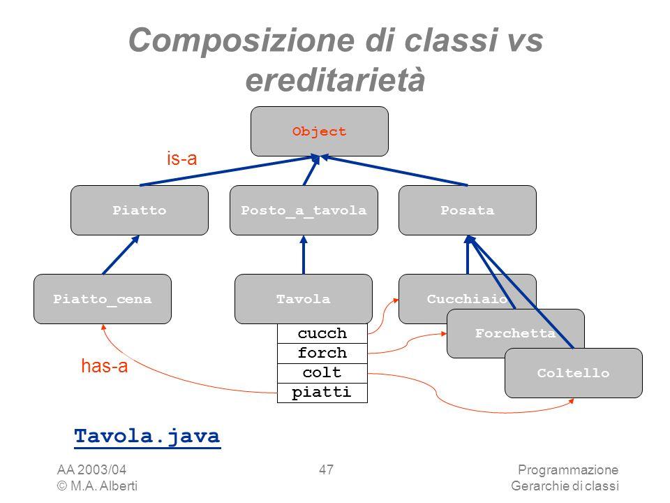 Composizione di classi vs ereditarietà