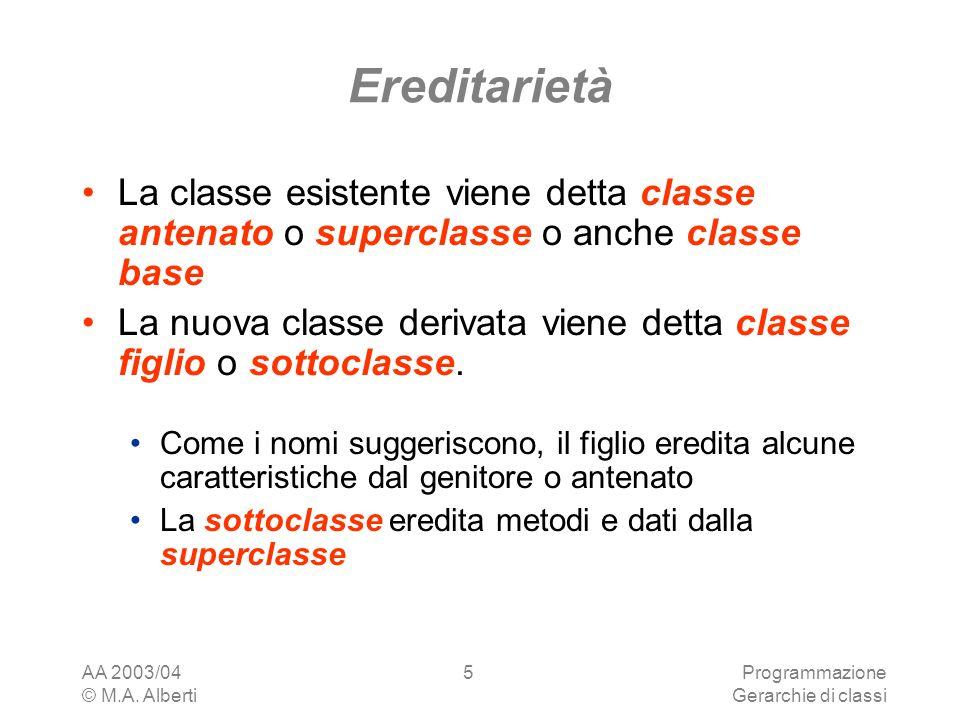 Ereditarietà La classe esistente viene detta classe antenato o superclasse o anche classe base.