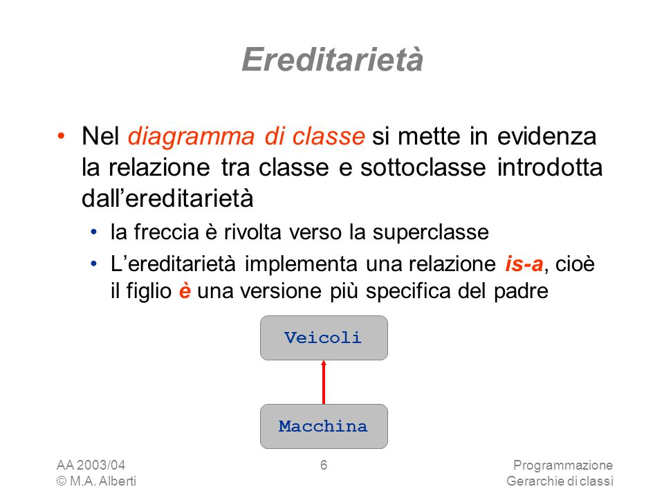 Ereditarietà Nel diagramma di classe si mette in evidenza la relazione tra classe e sottoclasse introdotta dall'ereditarietà.