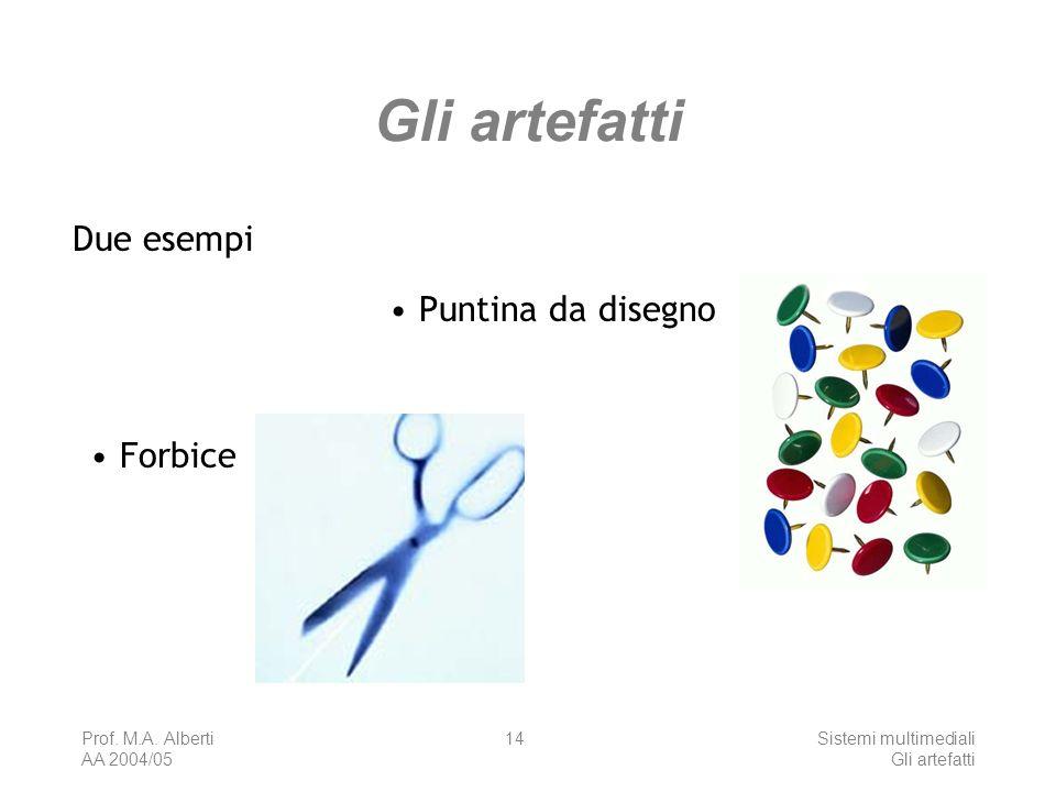 Gli artefatti Due esempi Puntina da disegno Forbice Prof. M.A. Alberti