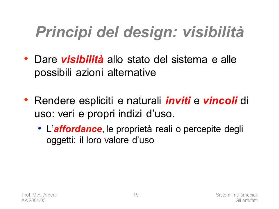 Principi del design: visibilità