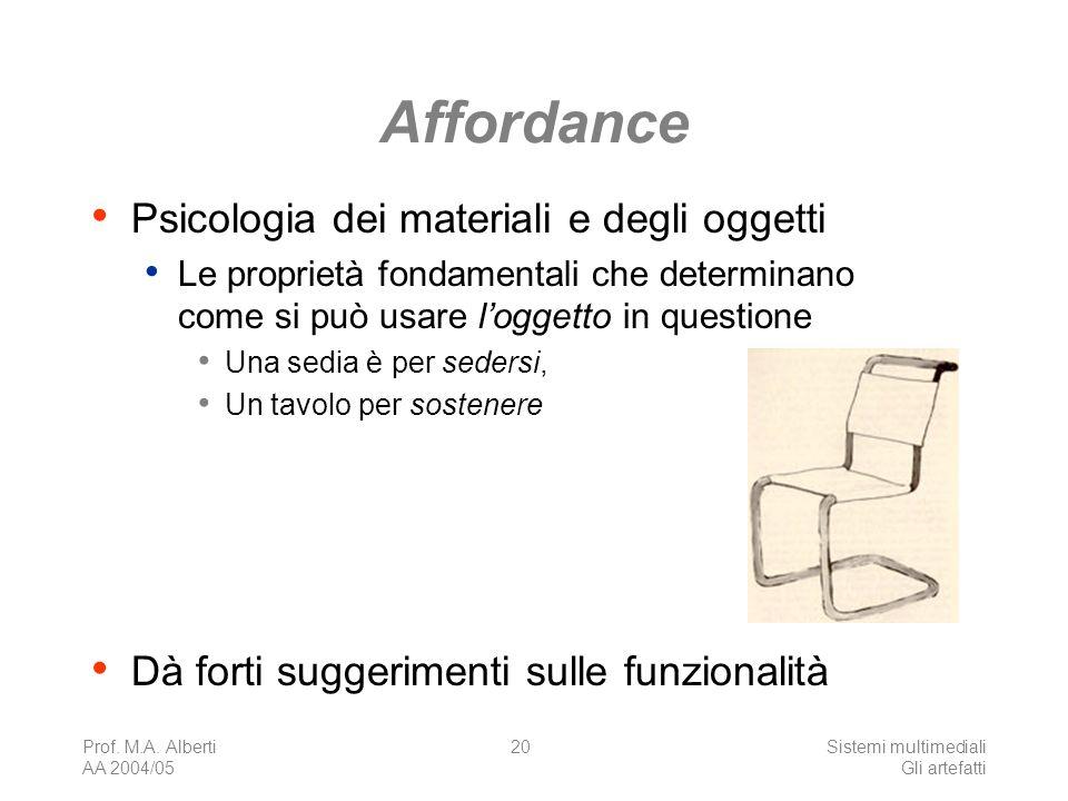 Affordance Psicologia dei materiali e degli oggetti