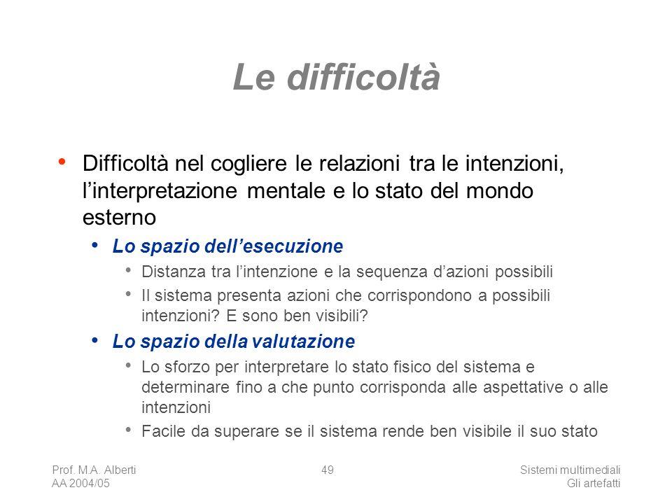 Le difficoltà Difficoltà nel cogliere le relazioni tra le intenzioni, l'interpretazione mentale e lo stato del mondo esterno.