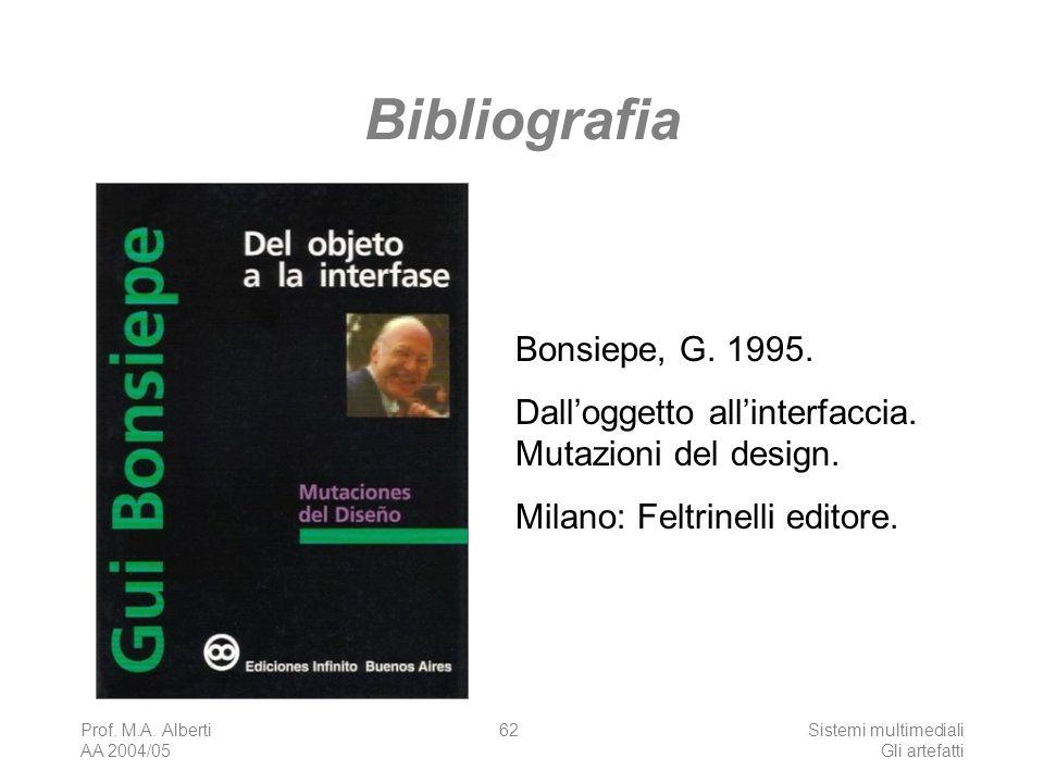 Bibliografia Bonsiepe, G. 1995.
