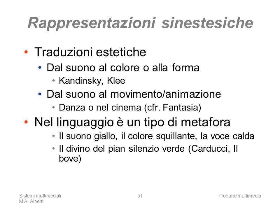 Rappresentazioni sinestesiche