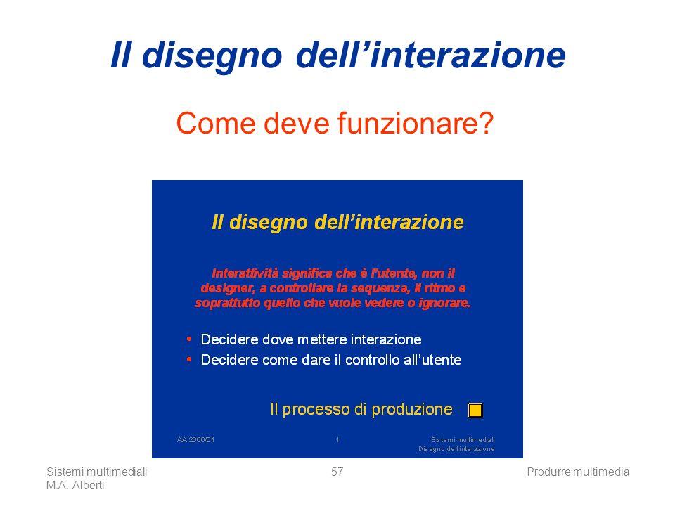 Il disegno dell'interazione