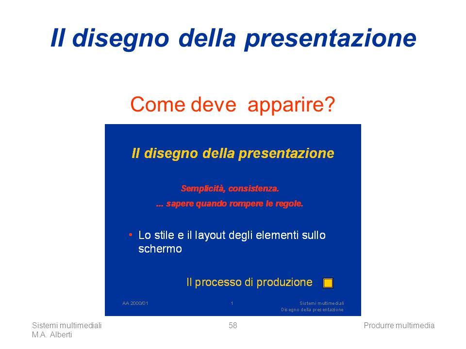 Il disegno della presentazione