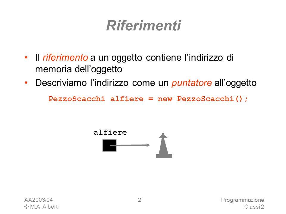 Riferimenti Il riferimento a un oggetto contiene l'indirizzo di memoria dell'oggetto. Descriviamo l'indirizzo come un puntatore all'oggetto.