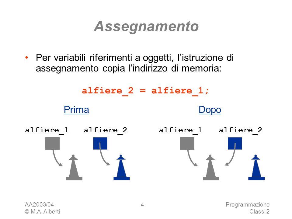 AssegnamentoPer variabili riferimenti a oggetti, l'istruzione di assegnamento copia l'indirizzo di memoria: